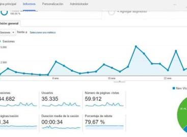 Revista Digital del Maresme superó los 40.000 lectores en enero