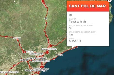 Pineda, Premià, Calella y Sant Pol concentran los puntos negros de la R1 en el Maresme